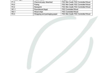 FSC Сертификат стр. 2