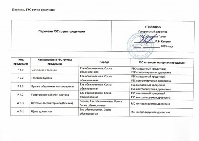 Перечень FSC групп продукции
